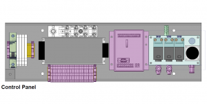Class 166 Internal Door Control Module