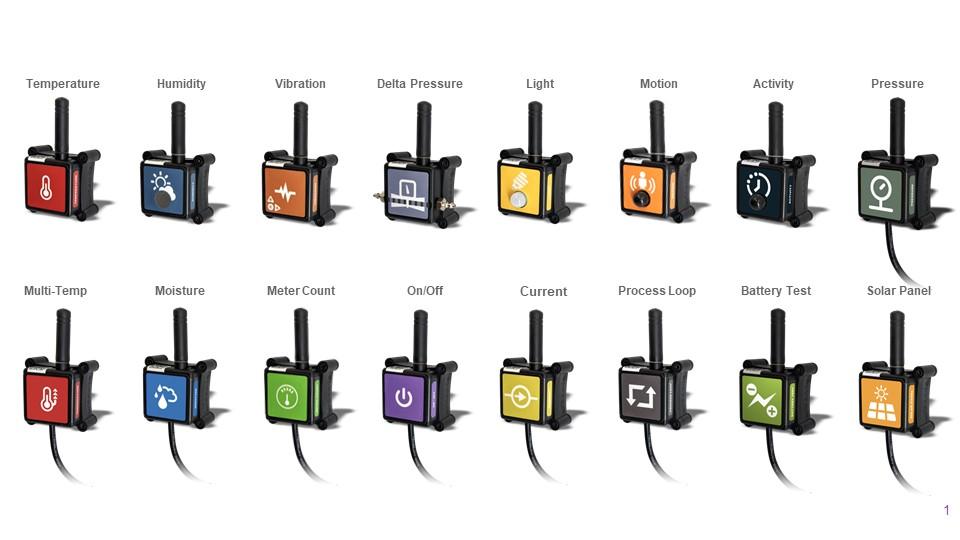 Urban.io 16 sensors